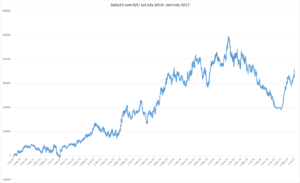 Iesnare Betting Trends - image 10